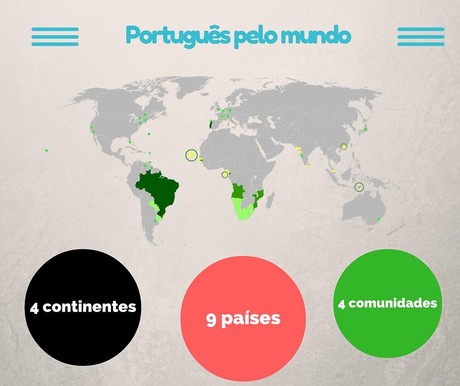 Portugues-pelo-mundo