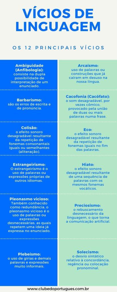 Infográfico – vícios de linguagem